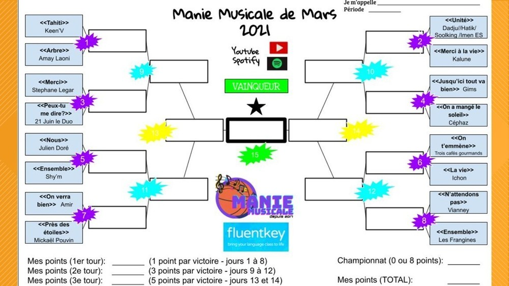 "A look at: ""Manie Musicale"""
