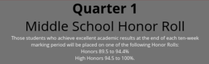 Quarter 1 Middle School Honor Roll