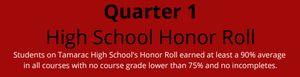 Congratulations to our Quarter 1 High School Honor Roll Students